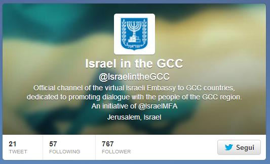 israel gcc